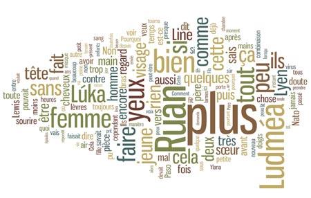 Nuage de mots, T1, par Wordle